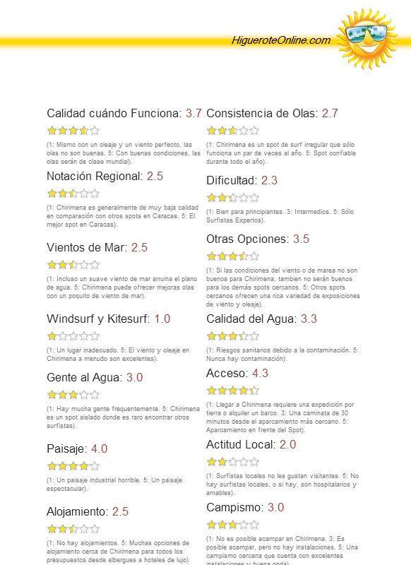 evaluacion_chirimena_higueroteonline